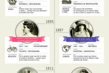Mujeres/ Women