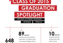 Class of 2015 Graduation Spotlight