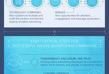 Reklama natywna - native advertising