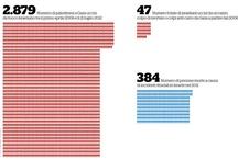 Infographic / #Infographics, #statistics & #maps.