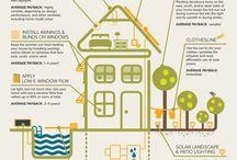 Interesting Solar Ideas