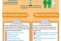 Things to help Teens Cope