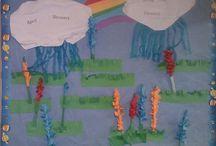 Bulletin Boards / Bulletin Board ideas that students can make