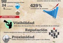 Infografías Social Media