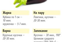 готовка овощей время
