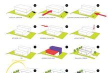 a.rch | concept | diagrams