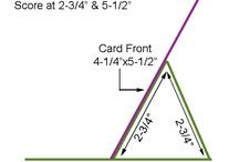 A_Card_Measurements