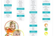 Baby Feeding & Solid Foods / Doctors generally recommend feeding babies from six months onwards with one kind of food at a time, so it's important to choose which ones to give your little ones to ensure the best nutrition for them. Introducing your child to solids can be overwhelming, so things like a baby feeding chart and some useful baby feeding products will really help a lot. Follow me for more baby feeding tips, insights on babyled weaning, recipes for baby solid foods, and more!
