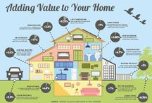Sellers - Great Insights for Selling your Home