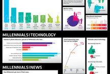 Info graphics  / by Mark Mitchell