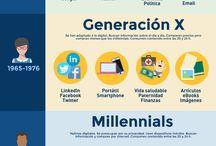 Internet / Internet y Redes sociales