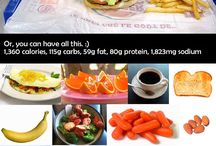 It's that time / Healthy eating and diet  / by Winnie Staana