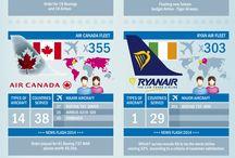Avia. Infographic