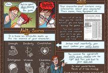d&d comic rules