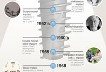 Tooth History / 0