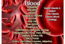 thrombosis diet
