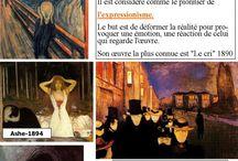 kunsthistorie kunstnere