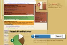 Search Marketing Infographics / by Mert Sahinoglu