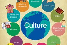 Teaching English - teaching cultural competence