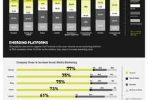 Marketing & Branding / Marketing Tools / by Patryce Pittman
