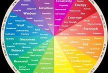 Color terapia