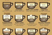 Coffee / Types of coffee