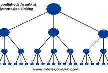 web analyse