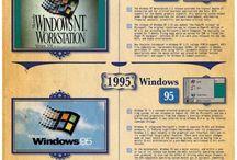 windows evolúció