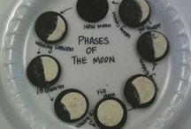Science lesson ideas