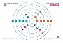 Identidad Corporativa / Diseña tu Identidad Corporativa en la RED con juliettaschool