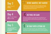 7 days plan