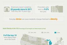 Infographics: Health & Fitness