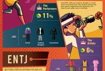 MBTI - personality types