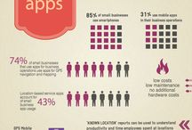 Infographics / Useful infographics for businesses