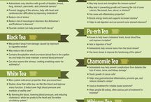 Tea time! / Things to know about tea