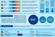 Infografías en general