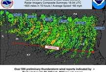 Derecho Winds June 29, 2012 / by Kathy Ayers