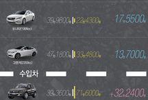 자동차세 부담 얼마나 달라질까? / 자동차세 부담 얼마나 달라질까?