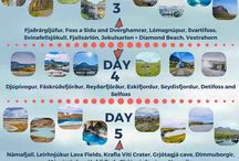 World Travel Bucket List - Iceland
