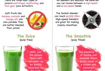 Juicing Tips and Tricks