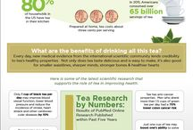 Healthy healthy / Healthy food and drinks / by Jenna Jones
