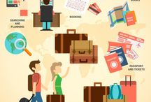 Travel Ressources