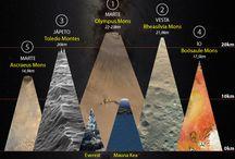 Infografías de No Sólo Sputnik / Infografías sobre astronomía, astronaútica y ciencias espaciales creadas por No Sólo Sputnik.  #astronomía, #astronaútica, #sondasespaciales, #planetas, #ciencia