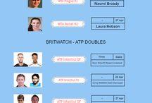 TENNIS / All things Britwatch Tennis