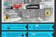 Signage Infographics / Why do you need good signage? How does good signage impact your sales and revenue? How can signage help to advertise your brand and identity? This board explains how.