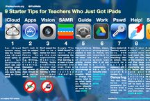 iPads Edu / by Gemma Bette
