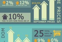 Real Estate Market Stats Denver Colorado / The Real Estate Market is constantly changing! Make sure you are up-to-date on what's going on in the Real Estate Market.
