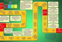CV'ni Hazırla / CV hazırlarken dikkat edilmesi gerekenler ve yaratıcı CV örnekleri