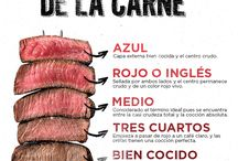 Carne Gourmet