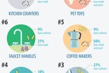 Cleaning Tips and Tricks / You're busy, but the cleaning must go on. Find inspiration to clean with these tips, tricks and hacks to turn a messy home into a sparkling one. Clean like a pro...and fast. / by realtor.com